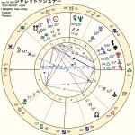 【辛口オネエの占星術】トランプ政権の命運を握ると言われるイヴァンカの夫・ジャレッド・クシュナー氏とは?