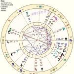 ミランダカーが離婚したオーランドブルームの好みって?【辛口オネエ】占星術だと理由はこんな感じ