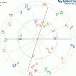 金星と月の関係から見る「愛され運」